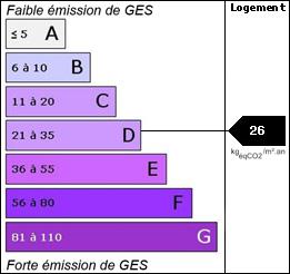 GES : 26